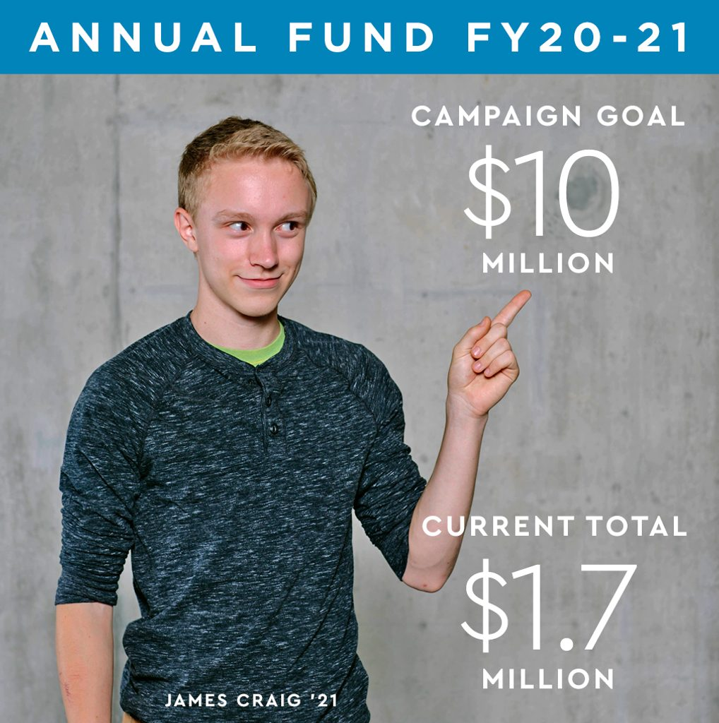 Annual Fund Progress: Sept. 24