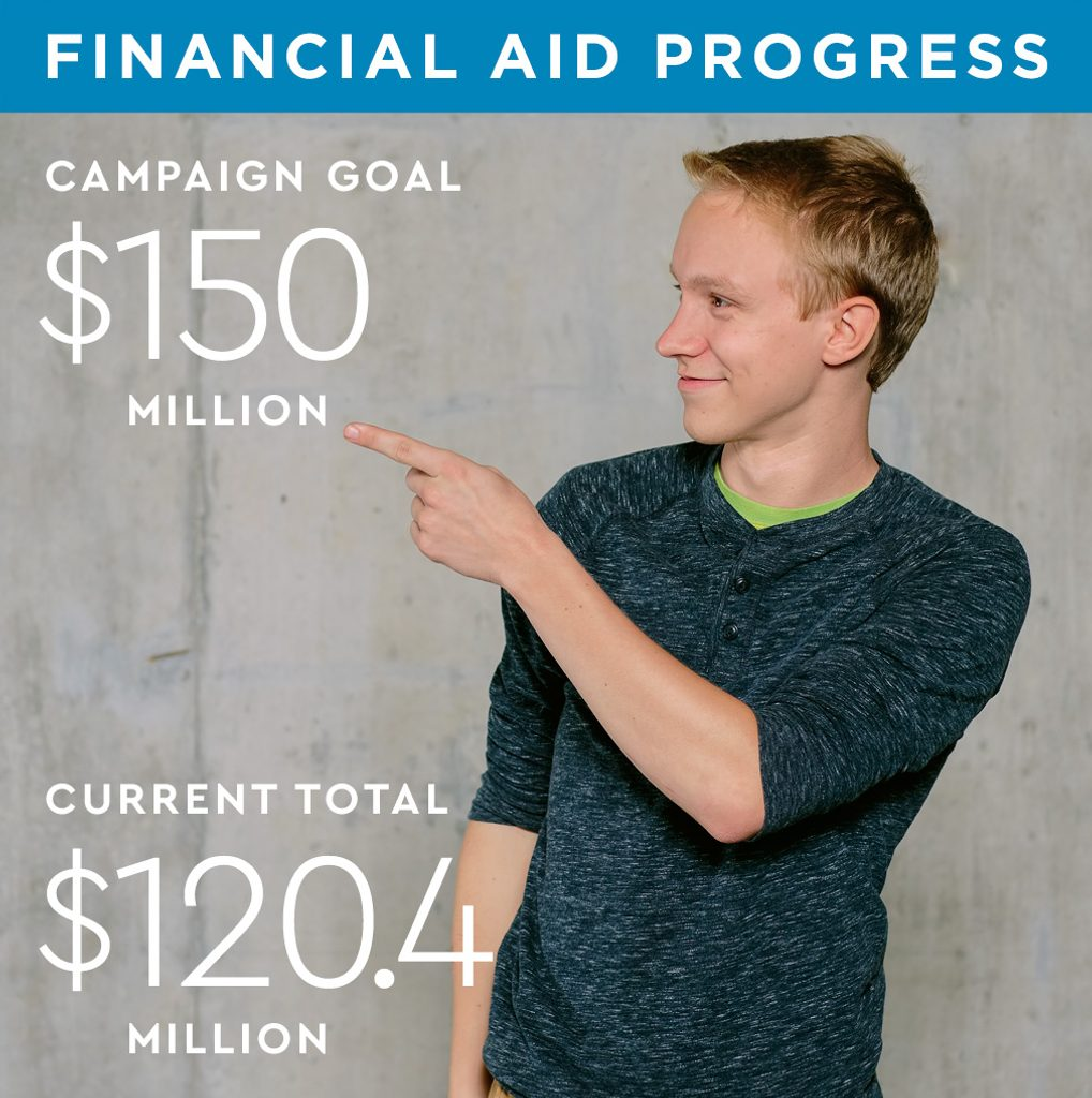 Financial Aid Progress: Jan. 22, 2021