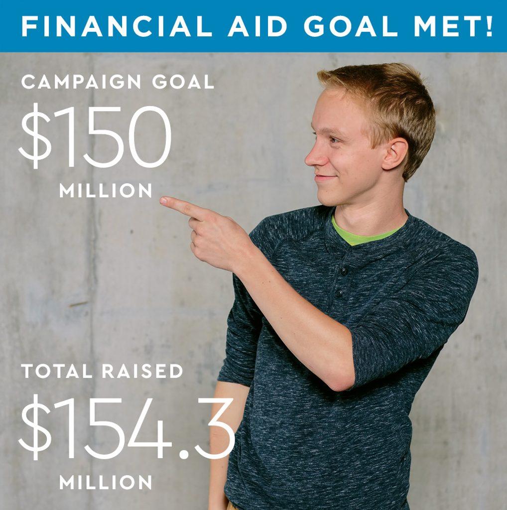 Financial Aid Total: 154.3 Million