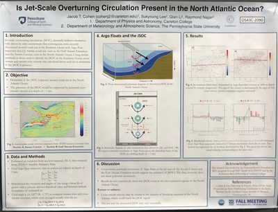 academic poster on ocean circulation