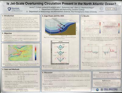 academic poster on ocean circulation