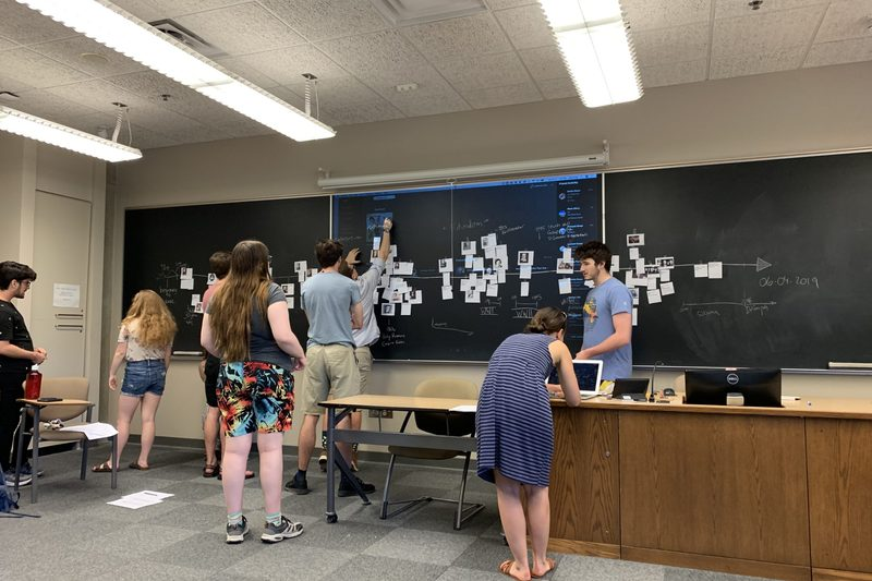 My class participating in a timeline activity