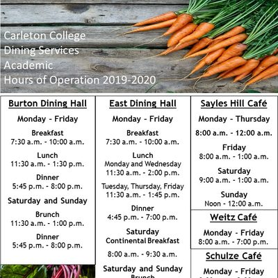Dining Services Hours of Operation 2019-2020