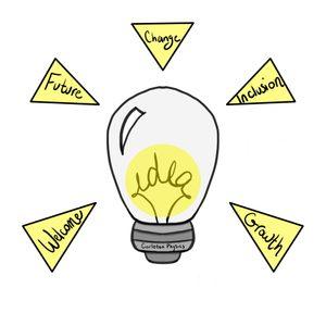 IDEA team logo