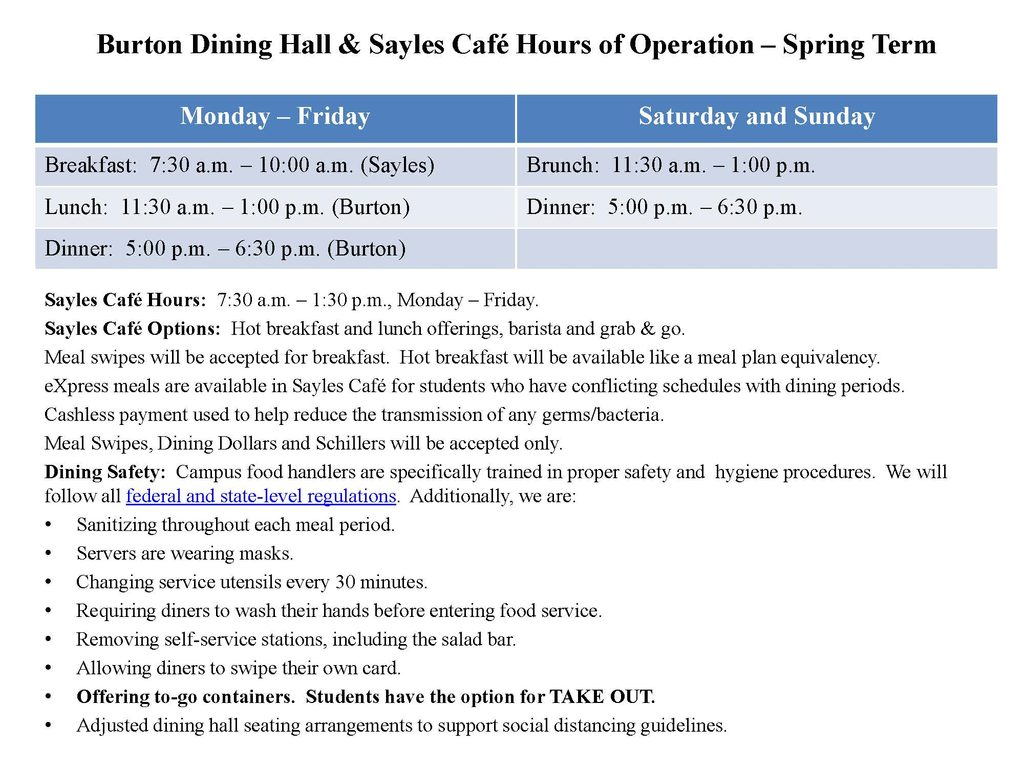 Burton and Sayles Hours of Operation Spring Term