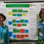 Professor Melissa Eblen-Zayas and Martha Larson present at the 2015 AASHE Conference