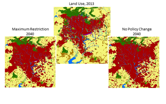 Modeling land uses under different policies