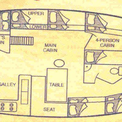 Seaward Deck Plan