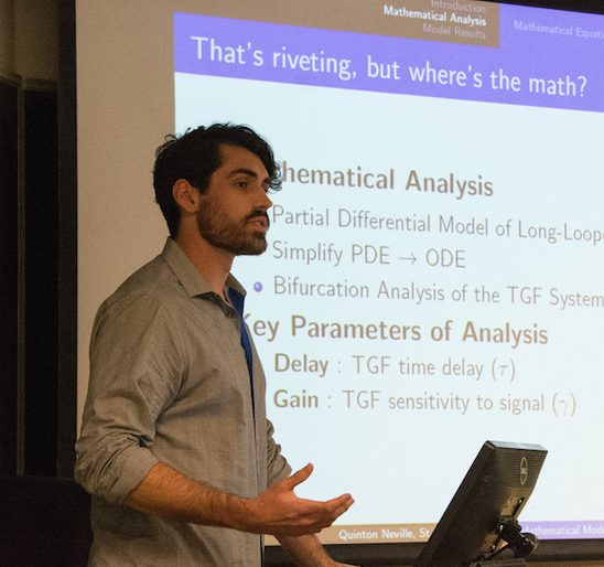 Northfield Undergraduate Math Symposium